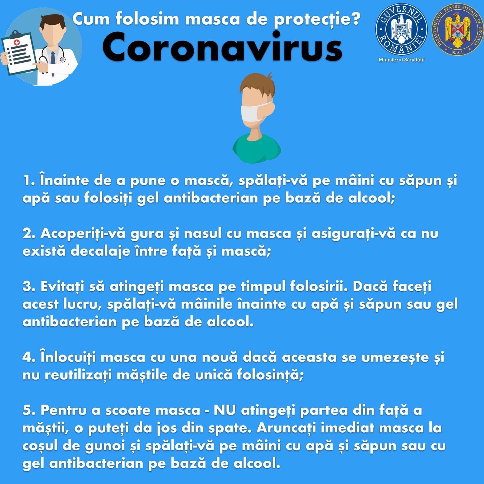 Medicamente de dezinfectare pentru a preveni oamenii. Coronavirus şi infecţia COVID