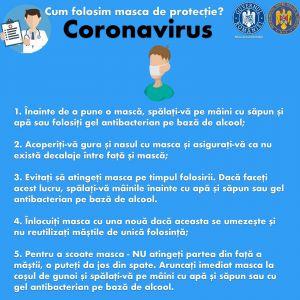 Ce trebuie să știți despre NOUL CORONAVIRUS (Covid-19)